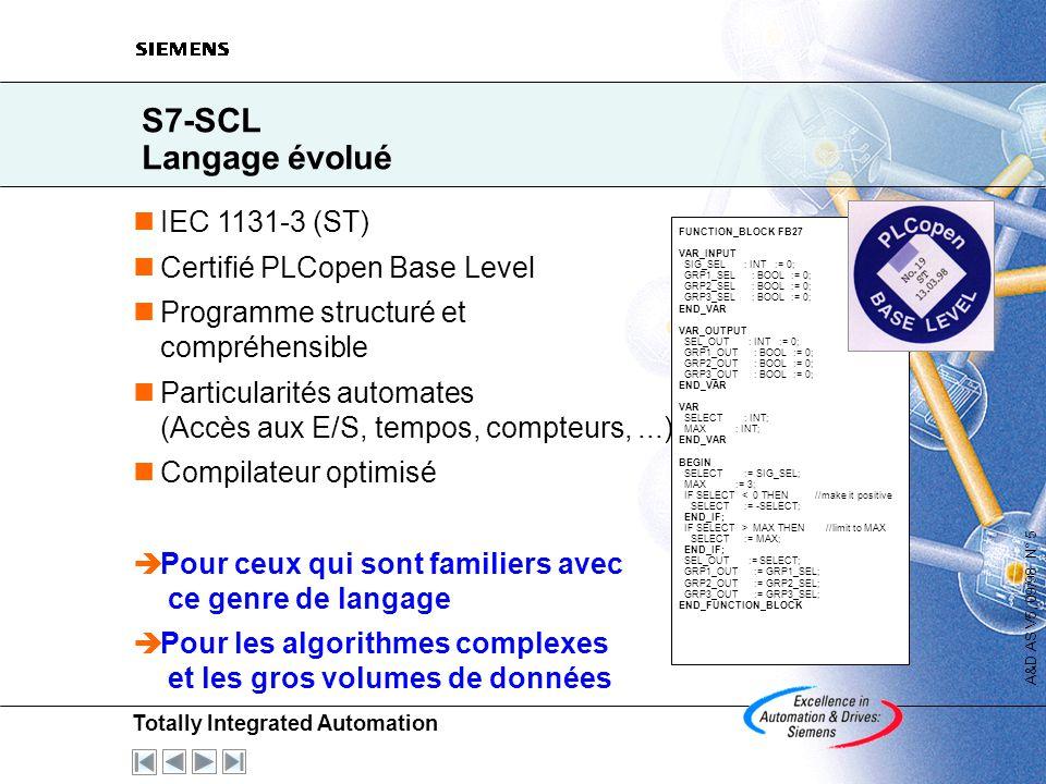 Totally Integrated Automation A&D AS V5, 09/98 N° 4 STEP 7 Possibilités de programmation Programmation en symbolique ou en absolu CONT, LOG ou LIST CO