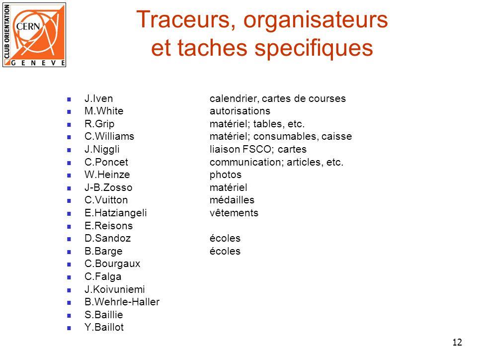 12 Traceurs, organisateurs et taches specifiques J.Ivencalendrier, cartes de courses M.Whiteautorisations R.Gripmatériel; tables, etc.