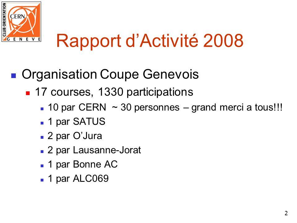 2 Rapport dActivité 2008 Organisation Coupe Genevois 17 courses, 1330 participations 10 par CERN ~ 30 personnes – grand merci a tous!!.