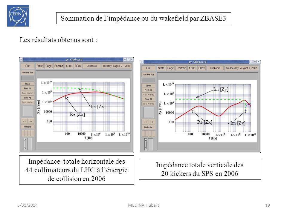 5/31/2014MEDINA Hubert19 Sommation de limpédance ou du wakefield par ZBASE3 Les résultats obtenus sont : Im [Zx] Re [Zx] Im [Zy] Re [Zx] - Im [Zy] Imp
