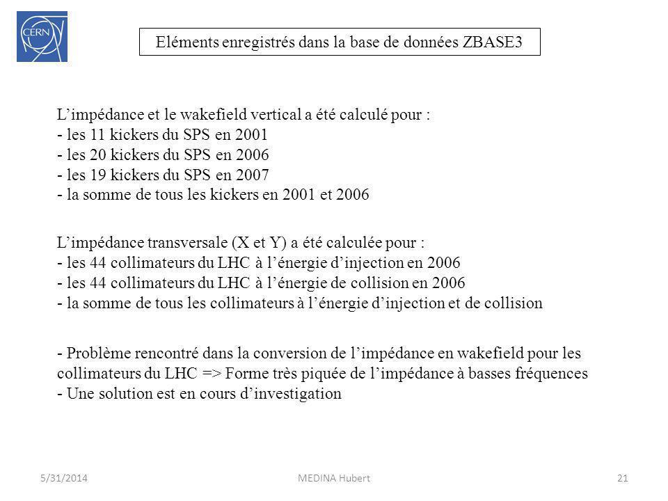 Eléments enregistrés dans la base de données ZBASE3 Limpédance transversale (X et Y) a été calculée pour : - les 44 collimateurs du LHC à lénergie din