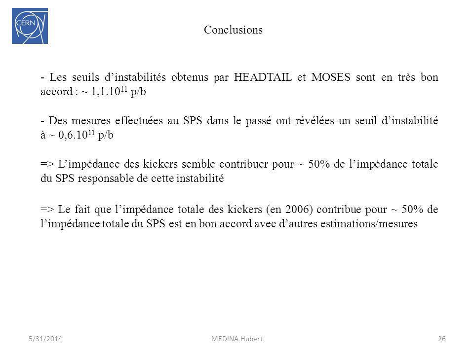 5/31/2014MEDINA Hubert26 Conclusions - Les seuils dinstabilités obtenus par HEADTAIL et MOSES sont en très bon accord : ~ 1,1.10 11 p/b - Des mesures