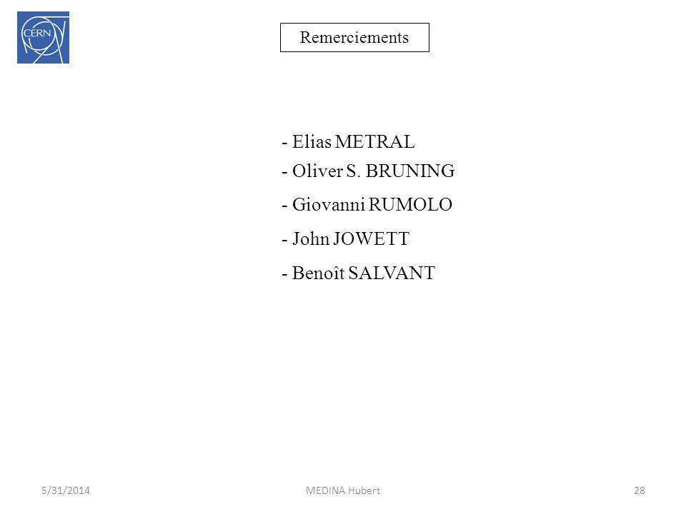 5/31/2014MEDINA Hubert28 Remerciements - Elias METRAL - Oliver S. BRUNING - Giovanni RUMOLO - John JOWETT - Benoît SALVANT