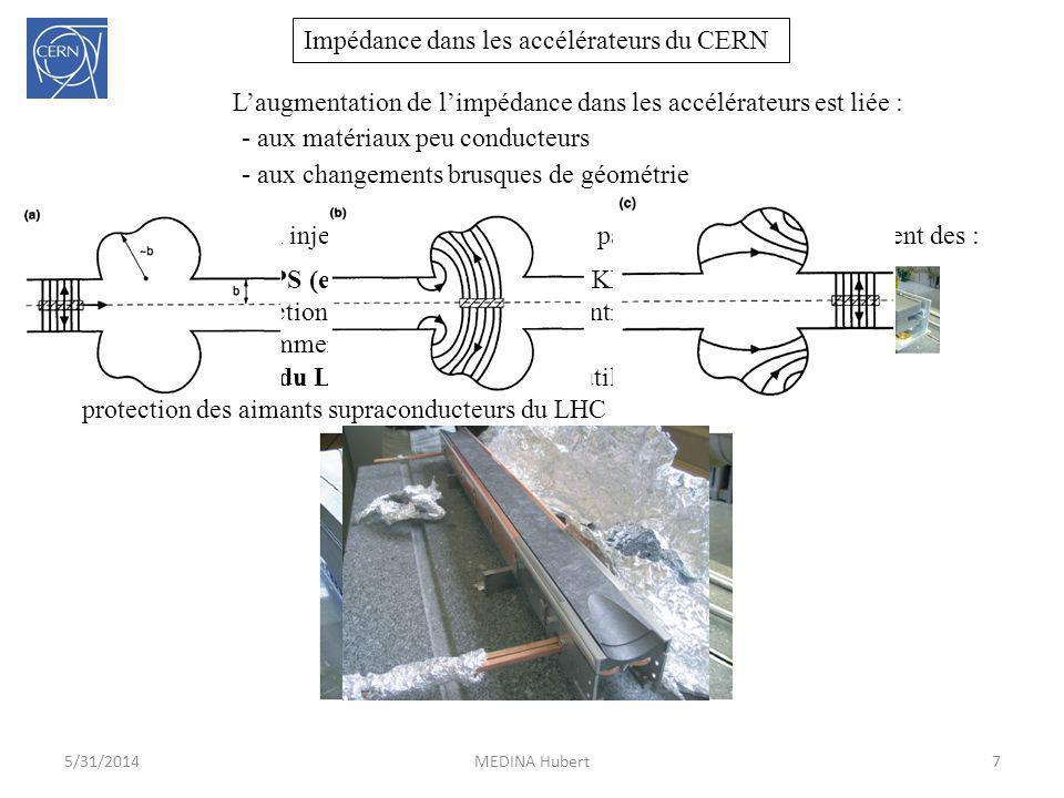 7MEDINA Hubert5/31/2014 Laugmentation de limpédance dans les accélérateurs est liée : - aux matériaux peu conducteurs - aux changements brusques de gé