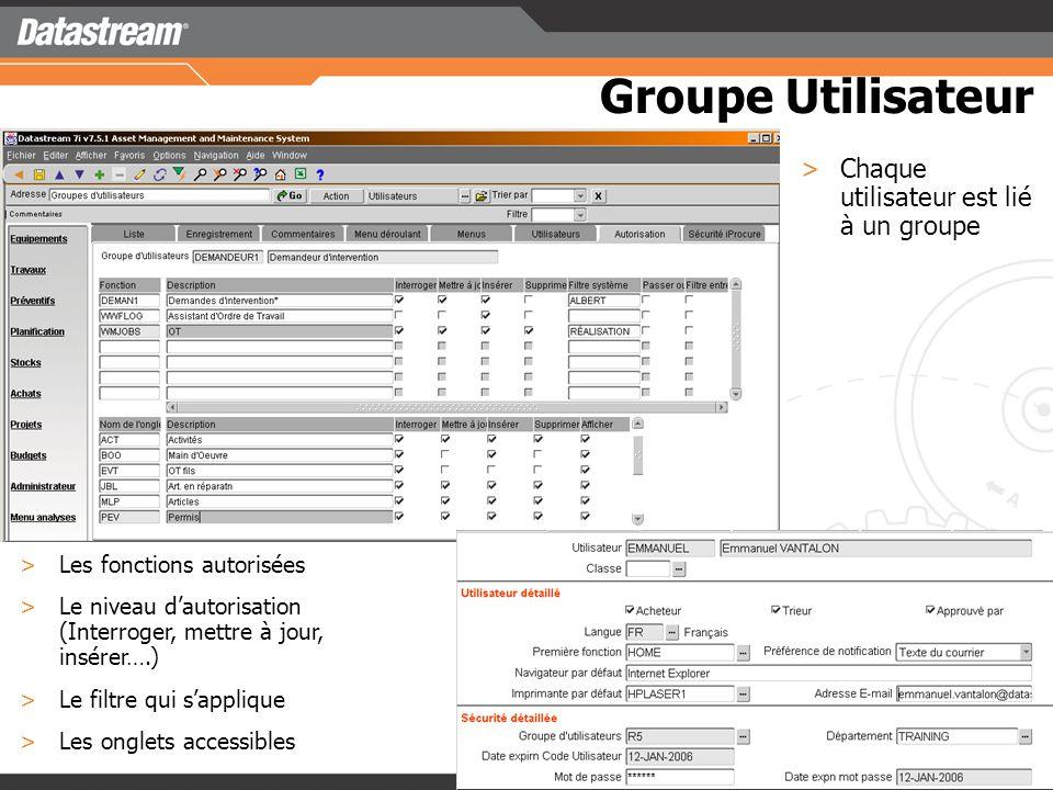 La création dun groupe dutilisateurs se fait dans BMGROU: 1.Créez un groupe dutilisateurs puis les users associés 2.Définissez les menus primaires et secondaires 3.Définissez les autorisations de fonction 4.Définissez les niveaux dautorisation 5.Définissez les filtres pour le groupe / fonction 6.Définissez les onglets accessibles Groupe utilisateurs