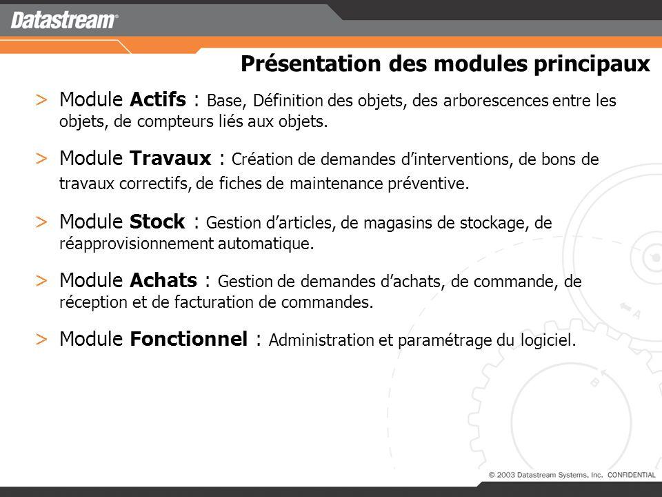 Présentation des modules principaux >Module Actifs : Base, Définition des objets, des arborescences entre les objets, de compteurs liés aux objets.