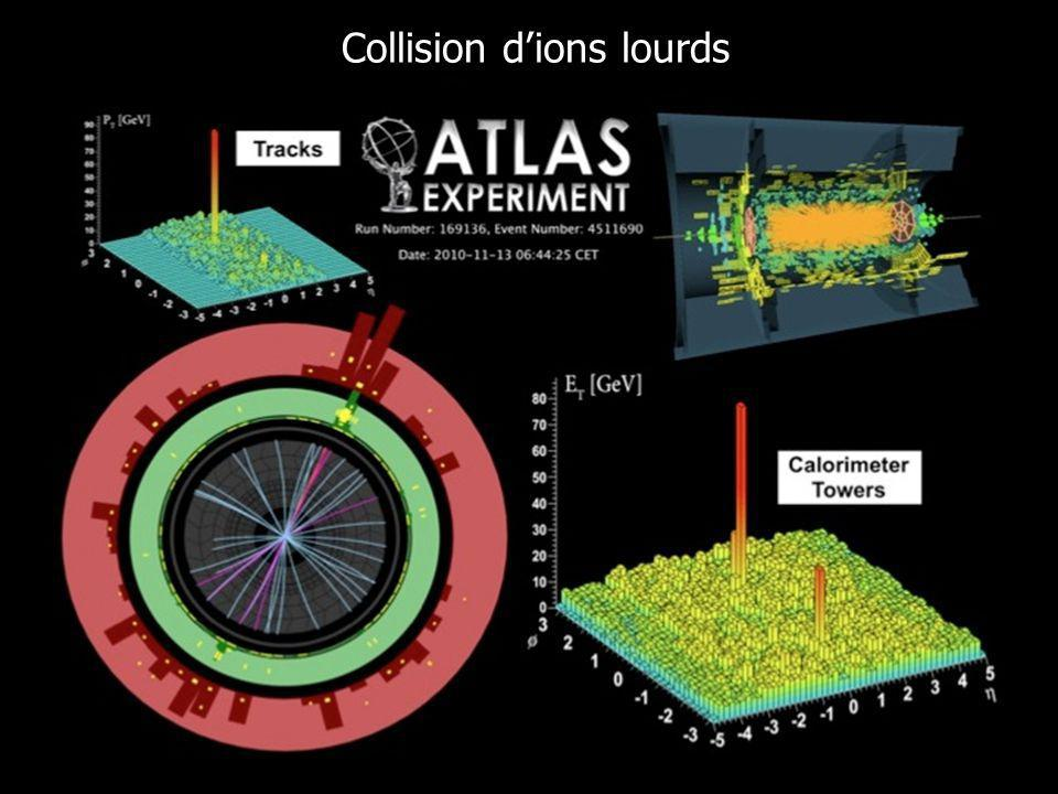 14 Collision dions lourds