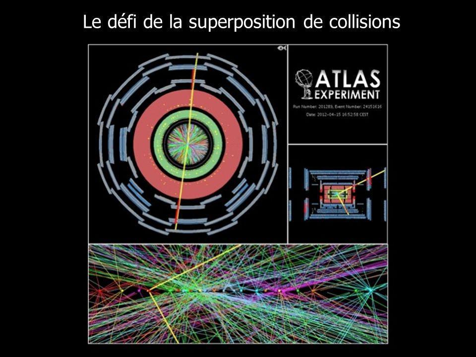 16 Le défi de la superposition de collisions