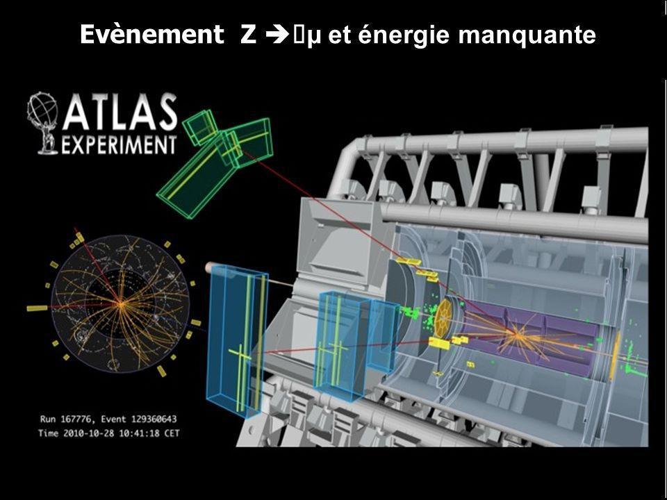 17 Evènement Z μ et énergie manquante