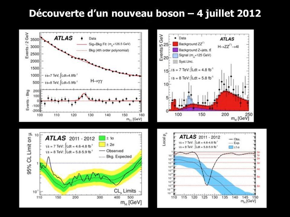 19 Découverte dun nouveau boson – 4 juillet 2012