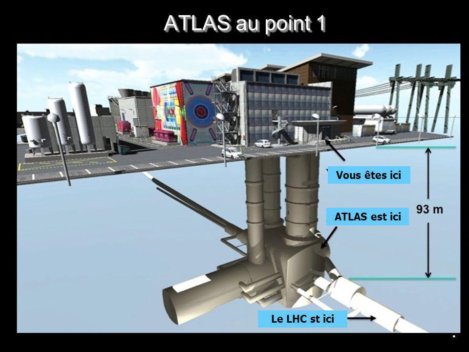 Le détecteur ATLAS.