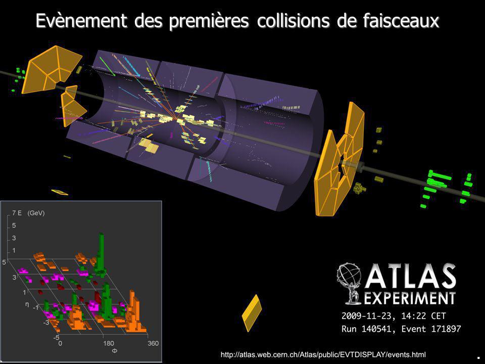 9. Evènement des premières collisions de faisceaux