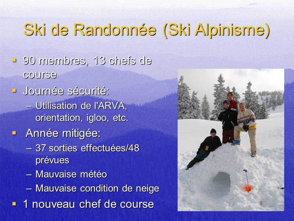Ski de Randonnée (Ski Alpinisme) 90 membres, 13 chefs de course 90 membres, 13 chefs de course Journée sécurité: Journée sécurité: –Utilisation de l'A