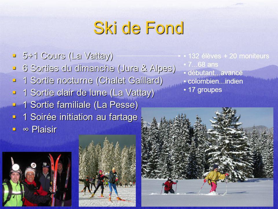 Ski de Fond 5+1 Cours (La Vattay) 5+1 Cours (La Vattay) 6 Sorties du dimanche (Jura & Alpes) 6 Sorties du dimanche (Jura & Alpes) 1 Sortie nocturne (C