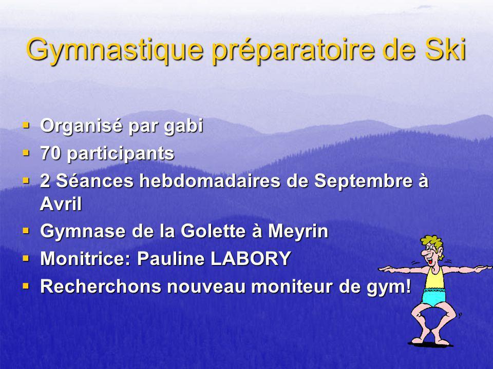 Gymnastique préparatoire de Ski Organisé par gabi Organisé par gabi 70 participants 70 participants 2 Séances hebdomadaires de Septembre à Avril 2 Séa