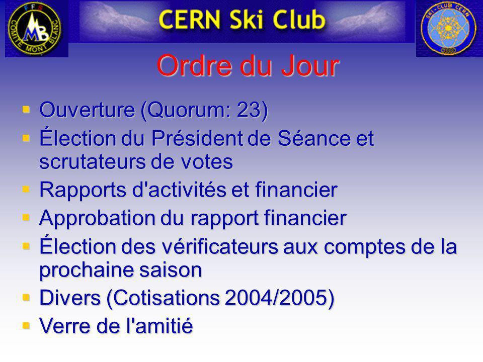 Ordre du Jour Ouverture (Quorum: 23) Ouverture (Quorum: 23) Élection du Président de Séance et scrutateurs de votes Élection du Président de Séance et