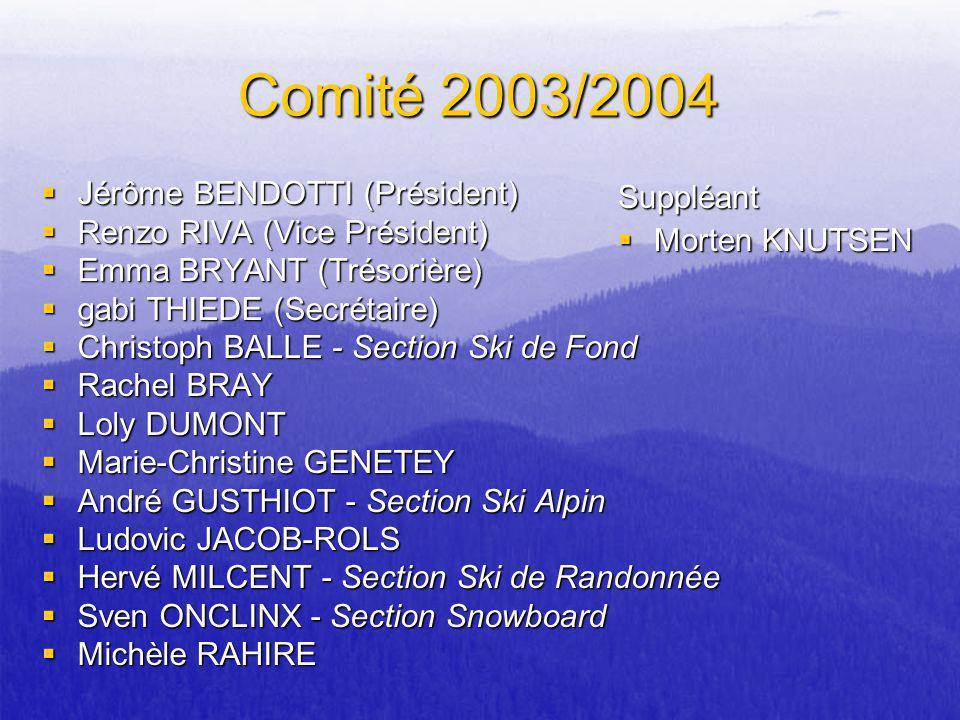 Comité 2003/2004 Jérôme BENDOTTI (Président) Jérôme BENDOTTI (Président) Renzo RIVA (Vice Président) Renzo RIVA (Vice Président) Emma BRYANT (Trésoriè