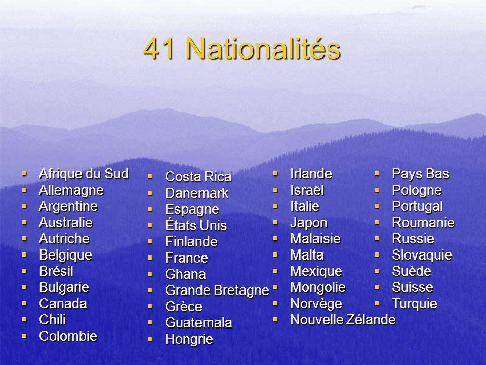 41 Nationalités Afrique du Sud Afrique du Sud Allemagne Allemagne Argentine Argentine Australie Australie Autriche Autriche Belgique Belgique Brésil B