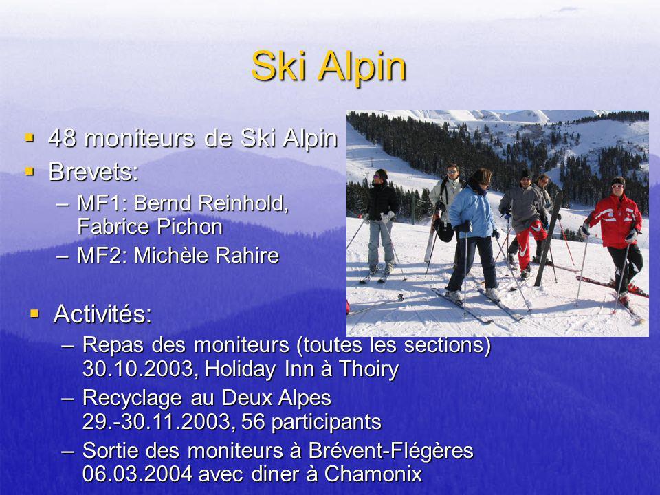 Ski Alpin 48 moniteurs de Ski Alpin 48 moniteurs de Ski Alpin Brevets: Brevets: –MF1: Bernd Reinhold, Fabrice Pichon –MF2: Michèle Rahire Activités: A