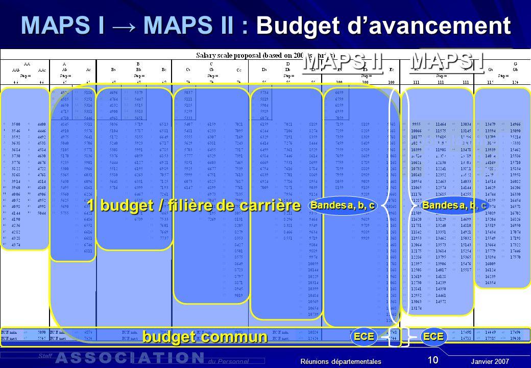Janvier 2007 Réunions départementales 10 MAPS II MAPS I MAPS II : Budget davancement MAPS I MAPS I - filières de A à E - population des bandes a, b, c et EAZ ECE Bandes a, b, c 1 budget / filière de carrière budget commun MAPS II ECE Bandes a, b, c