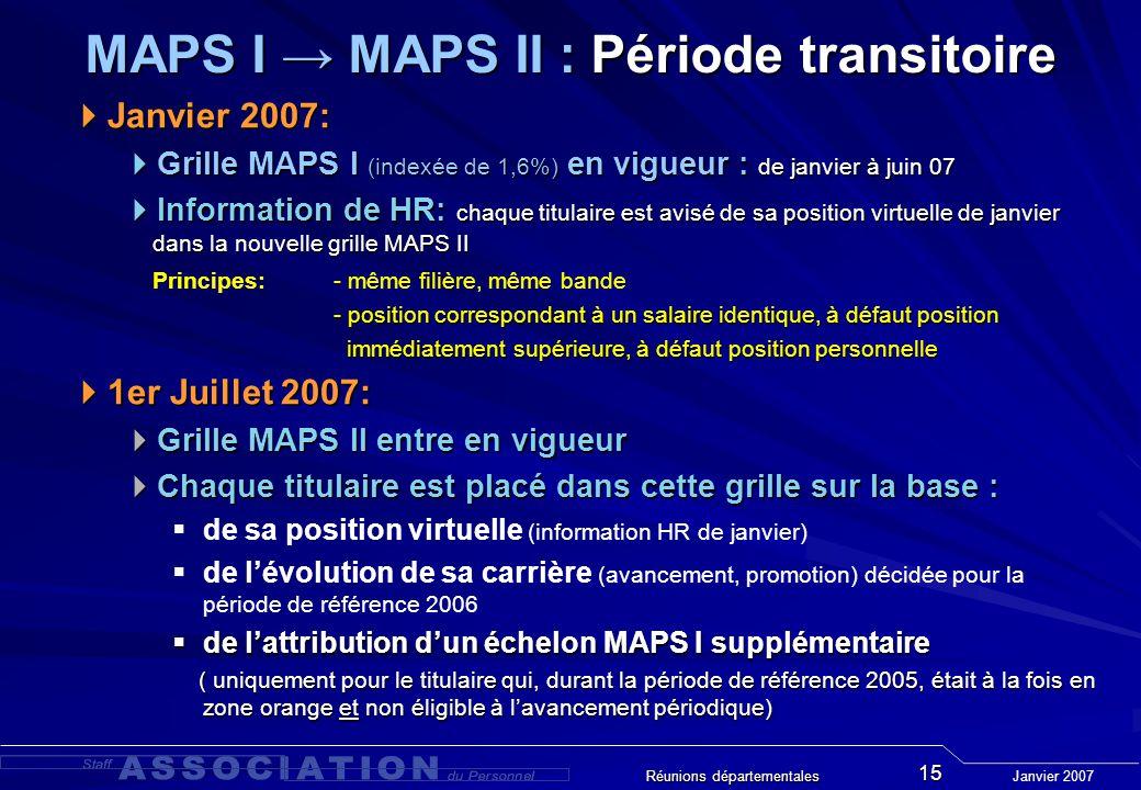 Janvier 2007 Réunions départementales 15 MAPS I MAPS II : Période transitoire Janvier 2007: Janvier 2007: Grille MAPS I (indexée de 1,6%) en vigueur : de janvier à juin 07 Grille MAPS I (indexée de 1,6%) en vigueur : de janvier à juin 07 Information de HR: chaque titulaire est avisé de sa position virtuelle de janvier dans la nouvelle grille MAPS II Information de HR: chaque titulaire est avisé de sa position virtuelle de janvier dans la nouvelle grille MAPS II Principes:- même filière, même bande - position correspondant à un salaire identique, à défaut position immédiatement supérieure, à défaut position personnelle immédiatement supérieure, à défaut position personnelle 1er Juillet 2007: 1er Juillet 2007: Grille MAPS II entre en vigueur Grille MAPS II entre en vigueur Chaque titulaire est placé dans cette grille sur la base : Chaque titulaire est placé dans cette grille sur la base : de sa position virtuelle (information HR de janvier) de lévolution de sa carrière (avancement, promotion) décidée pour la période de référence 2006 de lattribution dun échelon MAPS I supplémentaire de lattribution dun échelon MAPS I supplémentaire ( uniquement pour le titulaire qui, durant la période de référence 2005, était à la fois en zone orange et non éligible à lavancement périodique) ( uniquement pour le titulaire qui, durant la période de référence 2005, était à la fois en zone orange et non éligible à lavancement périodique)