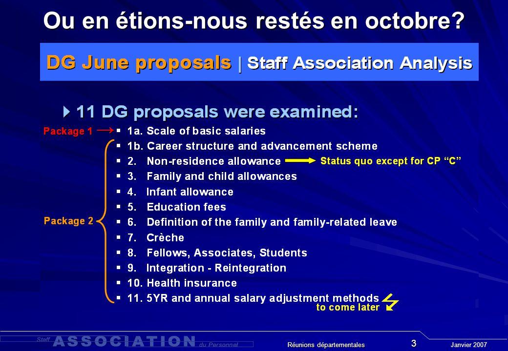 Janvier 2007 Réunions départementales 3 Ou en étions-nous restés en octobre