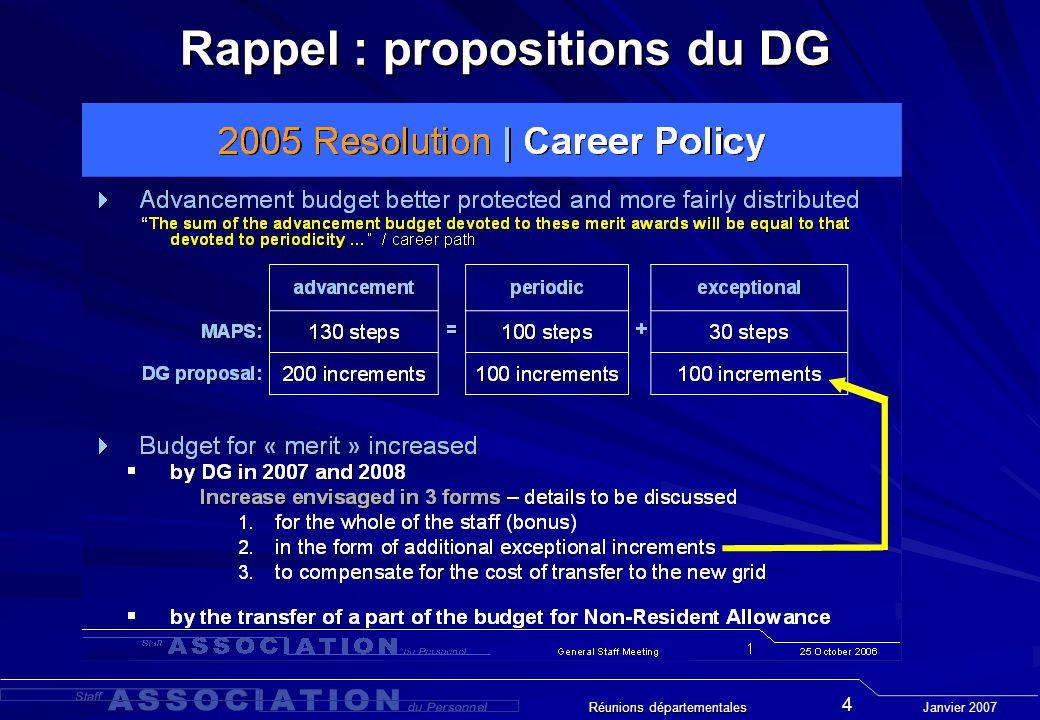 Janvier 2007 Réunions départementales 4 Rappel : propositions du DG
