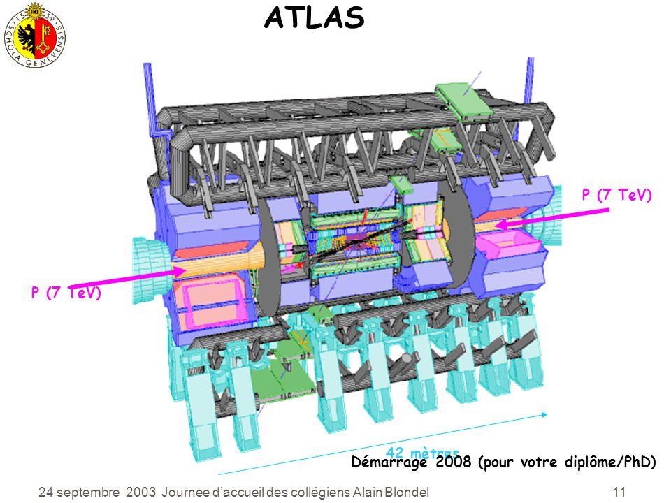 24 septembre 2003 Journee daccueil des collégiens Alain Blondel 11 ATLAS P (7 TeV) 42 mètres Démarrage 2008 (pour votre diplôme/PhD)