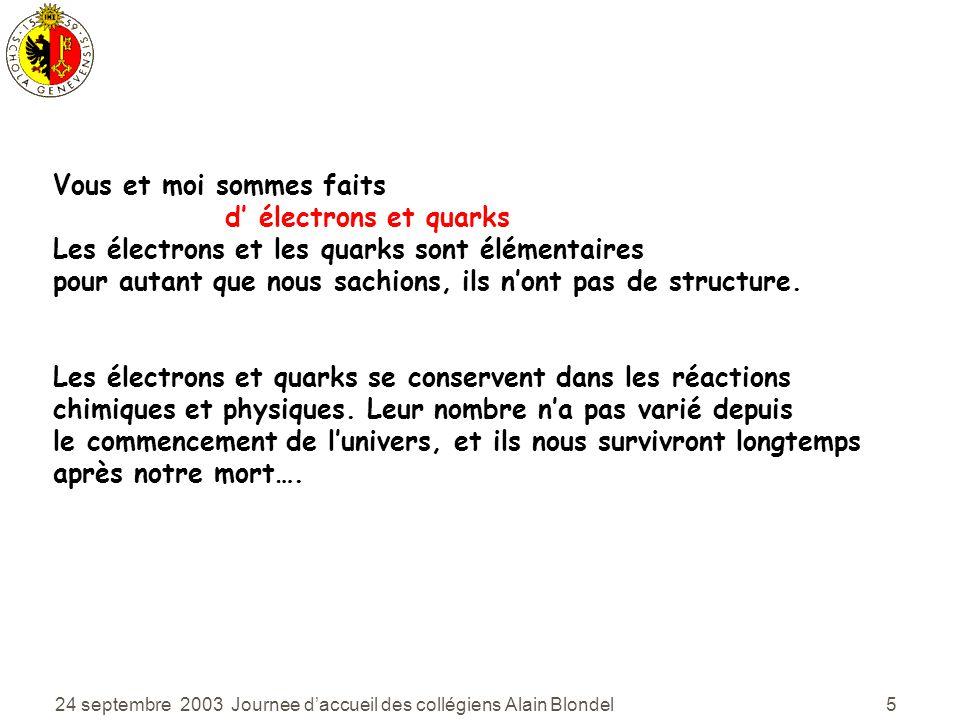24 septembre 2003 Journee daccueil des collégiens Alain Blondel 6 3 familles de particules.