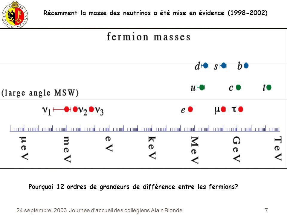24 septembre 2003 Journee daccueil des collégiens Alain Blondel 7 Récemment la masse des neutrinos a été mise en évidence (1998-2002) Pourquoi 12 ordres de grandeurs de différence entre les fermions?