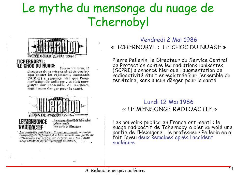A. Bidaud :énergie nucléaire 11 Le mythe du mensonge du nuage de Tchernobyl Vendredi 2 Mai 1986 « TCHERNOBYL : LE CHOC DU NUAGE » Pierre Pellerin, le
