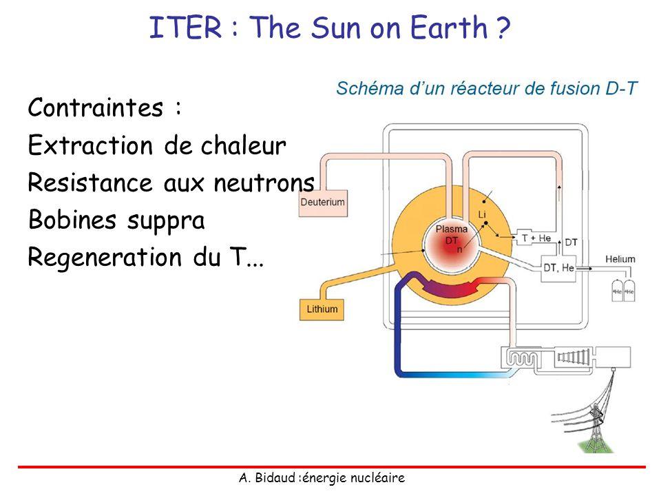 A.Bidaud :énergie nucléaire ITER : The Sun on Earth .