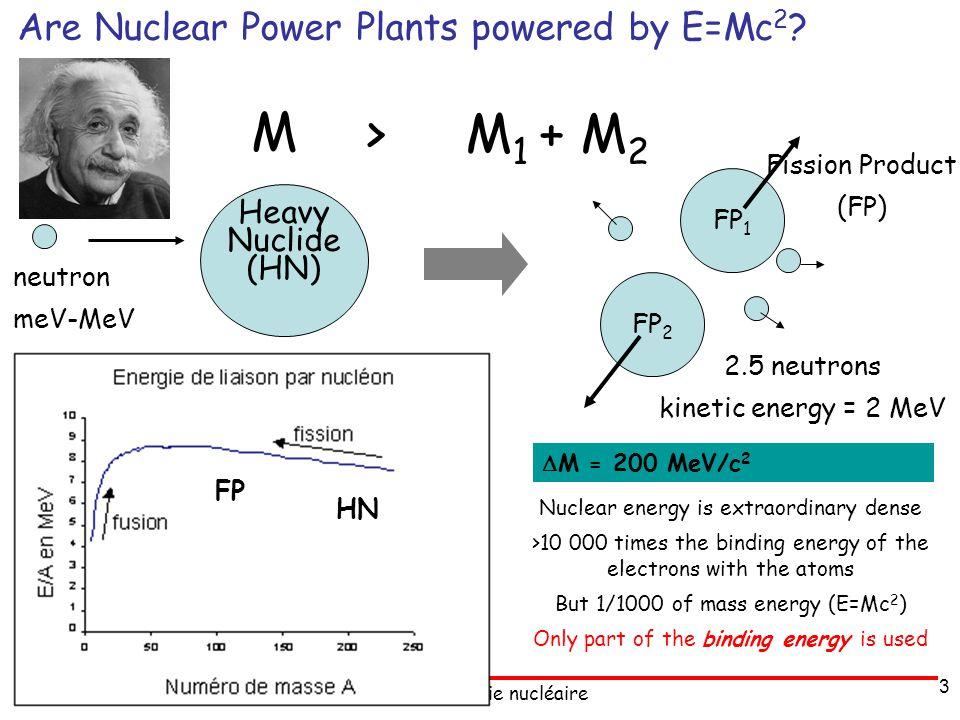 A.Bidaud :énergie nucléaire 3 Are Nuclear Power Plants powered by E=Mc 2 .