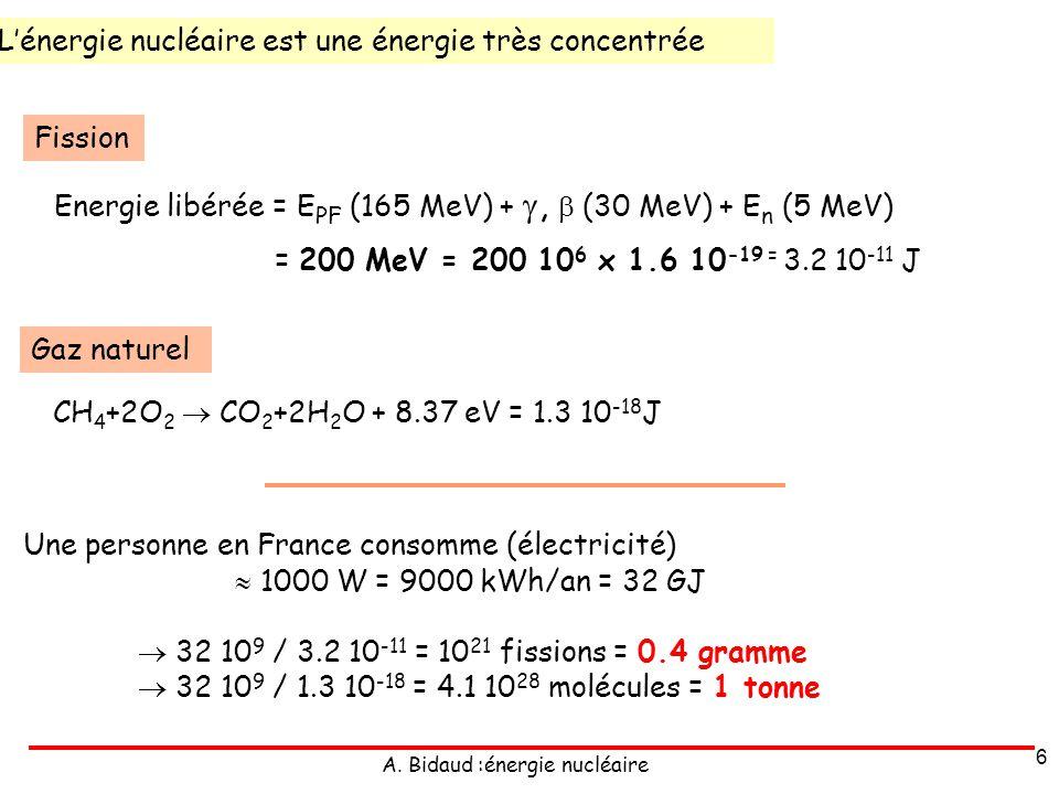 A. Bidaud :énergie nucléaire 6 Une personne en France consomme (électricité) 1000 W = 9000 kWh/an = 32 GJ 32 10 9 / 3.2 10 -11 = 10 21 fissions = 0.4