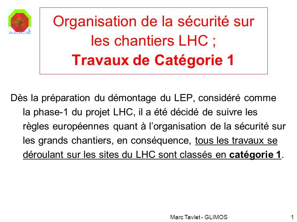 Marc Tavlet - GLIMOS1 Organisation de la sécurité sur les chantiers LHC ; Travaux de Catégorie 1 Dès la préparation du démontage du LEP, considéré com