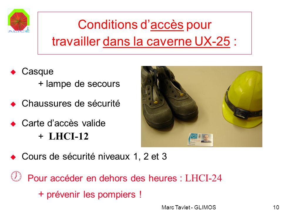 Marc Tavlet - GLIMOS10 Conditions daccès pour travailler dans la caverne UX-25 : Casque + lampe de secours Chaussures de sécurité Carte daccès valide