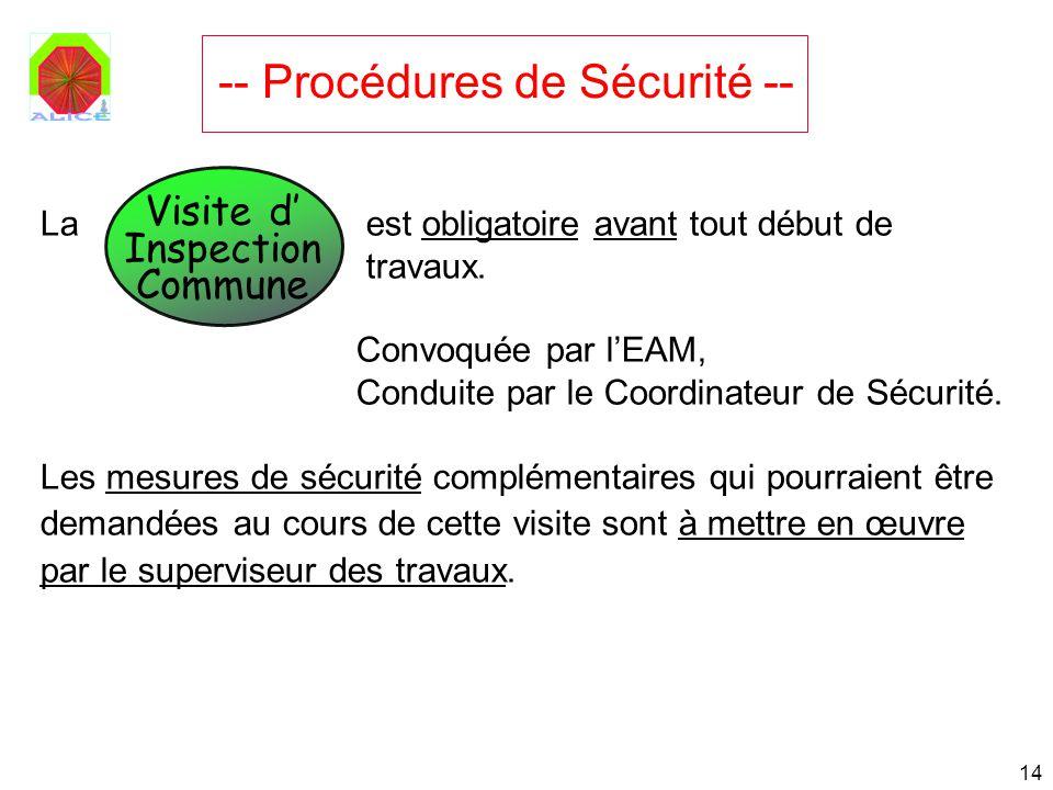 14 La est obligatoire avant tout début de travaux. Convoquée par lEAM, Conduite par le Coordinateur de Sécurité. Les mesures de sécurité complémentair