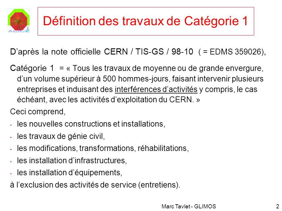 Marc Tavlet - GLIMOS2 Définition des travaux de Catégorie 1 Daprès la note officielle CERN / TIS-GS / 98-10 ( = EDMS 359026), Catégorie 1 = « Tous les