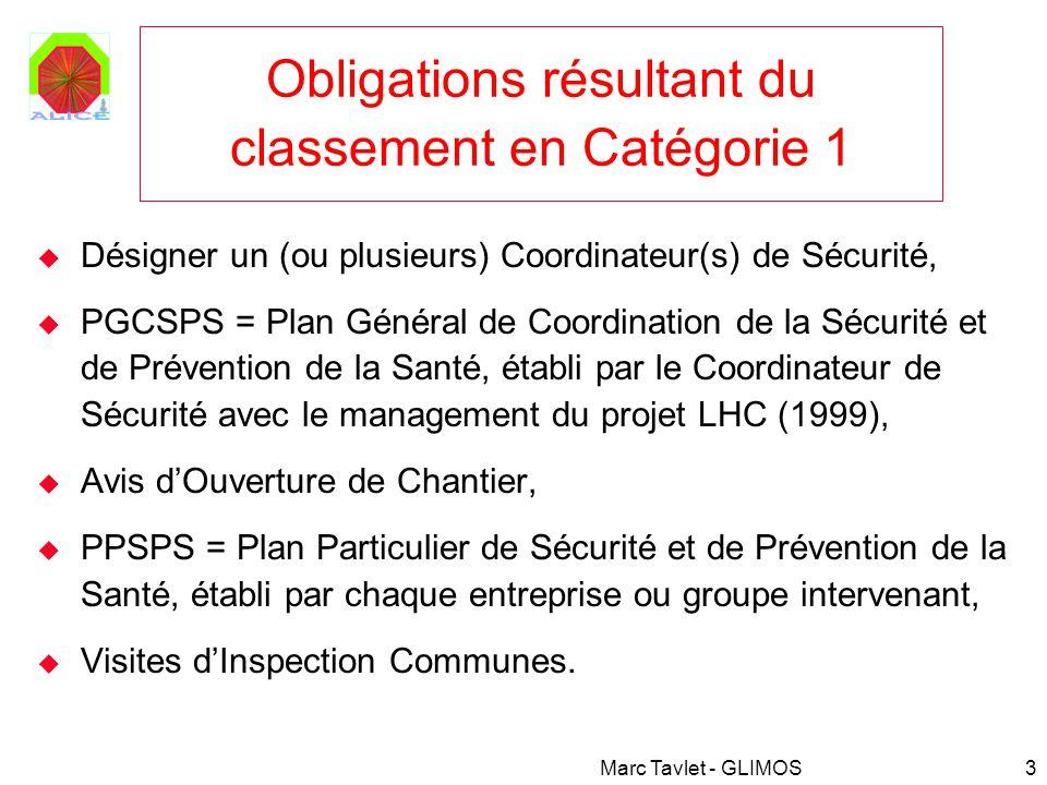 Marc Tavlet - GLIMOS3 Obligations résultant du classement en Catégorie 1 Désigner un (ou plusieurs) Coordinateur(s) de Sécurité, PGCSPS = Plan Général