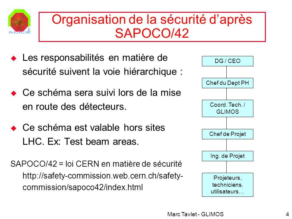 Marc Tavlet - GLIMOS4 Organisation de la sécurité daprès SAPOCO/42 Les responsabilités en matière de sécurité suivent la voie hiérarchique : Ce schéma