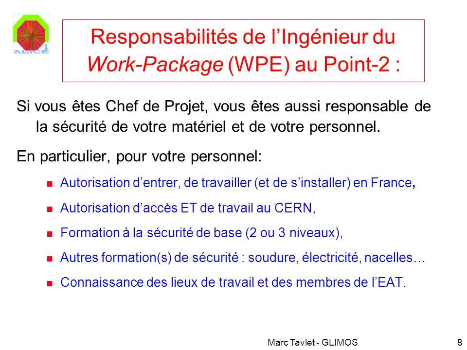 Marc Tavlet - GLIMOS8 Responsabilités de lIngénieur du Work-Package (WPE) au Point-2 : Si vous êtes Chef de Projet, vous êtes aussi responsable de la