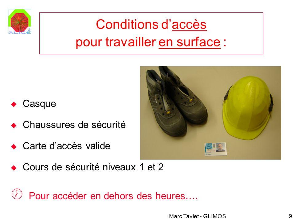 Marc Tavlet - GLIMOS10 Conditions daccès pour travailler dans la caverne UX-25 : Casque + lampe de secours Chaussures de sécurité Carte daccès valide + LHCI-12 Cours de sécurité niveaux 1, 2 et 3 Pour accéder en dehors des heures : LHCI-24 + prévenir les pompiers !