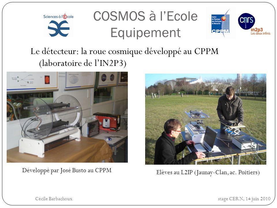 COSMOS à lEcole Equipement Le détecteur: la roue cosmique développé au CPPM (laboratoire de lIN2P3) Développé par José Busto au CPPM Cécile Barbachoux