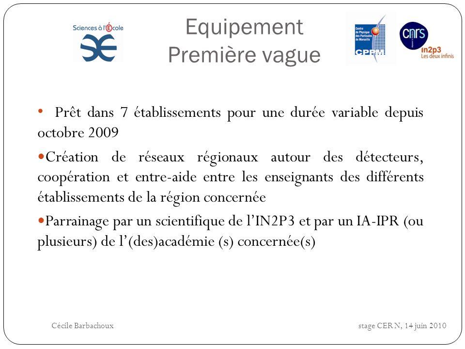 Equipement Première vague Prêt dans 7 établissements pour une durée variable depuis octobre 2009 Création de réseaux régionaux autour des détecteurs,