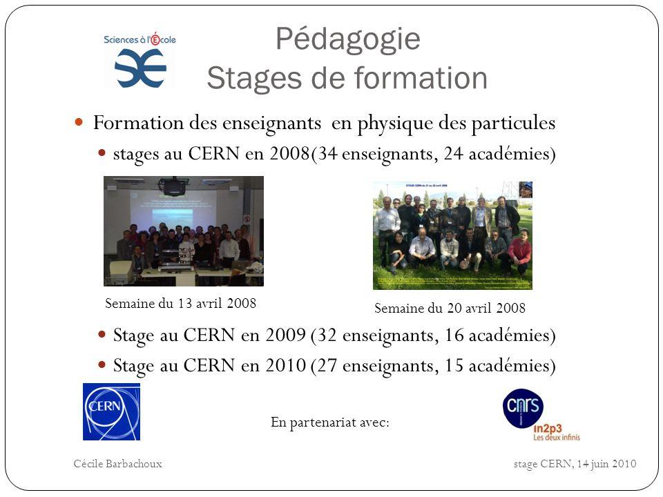 Pédagogie Stage de formation Formation des enseignants à lutilisation du détecteur stages au CPPM (16 et 17 avril 2009) Stage de retour dexpérience (15-16 juin 2010, CPPM) Cécile Barbachoux stage CER N, 14 juin 2010