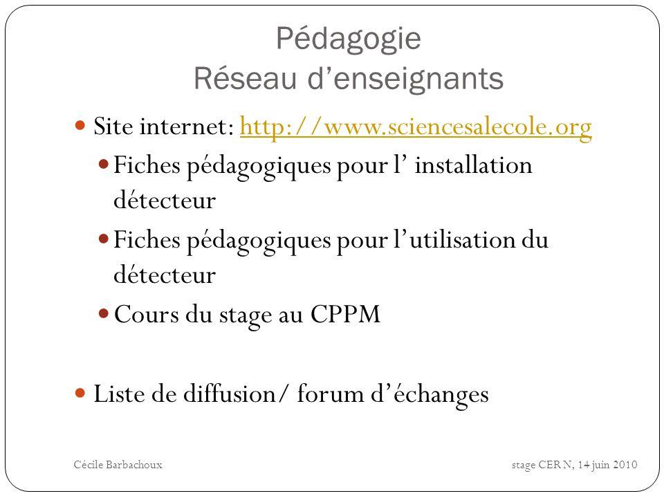 Pédagogie Réseau denseignants Site internet: http://www.sciencesalecole.orghttp://www.sciencesalecole.org Fiches pédagogiques pour l installation déte