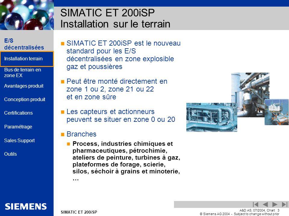 E/S décentralisées Installation terrain Bus de terrain en zone EX Avantages produit Conception produit Certifications Paramétrage Sales Support Outils Automation and Drives SIMATIC ET 200iSP A&D AS, 07/2004, Chart44 © Siemens AG 2004 - Subject to change without prior notice Sorties TOR 4 DO, DC23,1V/20mA Sorties TOR 4 DO, DC17,4V/27mA Sorties TOR 4 DO, DC17,4V/40mA Connexion jusquà 4 vannes Valeur de substitution en sortie (défaillance maître ou réseau) Augmentation du courant de sortie en mettant 2 sorties en parallèle Coupure des sorties externe Possibilité de couper tous les signaux de de sorties dun module via un signal de sécurité intrinsèque externe Chaque module peut être commandé séparémment Le signal peut être ponté sur différents modules de sorties Le reste des signaux de la station ne sont pas affectés SIMATIC ET 200iSP Composants
