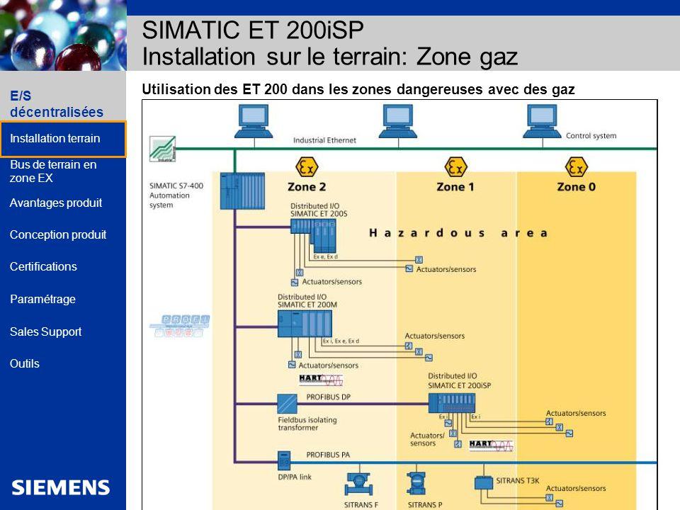 E/S décentralisées Installation terrain Bus de terrain en zone EX Avantages produit Conception produit Certifications Paramétrage Sales Support Outils Automation and Drives SIMATIC ET 200iSP A&D AS, 07/2004, Chart45 © Siemens AG 2004 - Subject to change without prior notice Sorties TOR 4 DO, DC23,1V/20mA Sorties TOR 4 DO, DC17,4V/27mA Sorties TOR 4 DO, DC17,4V/40mA Connexion de vannes de différents fabricants Liste des vendeurs de vannes sur Internet : Bürkert, Herionm Hörbiger, Parker Luzifer, Samson, Seitz… SIMATIC ET 200iSP Composants Courbes caractéristiques
