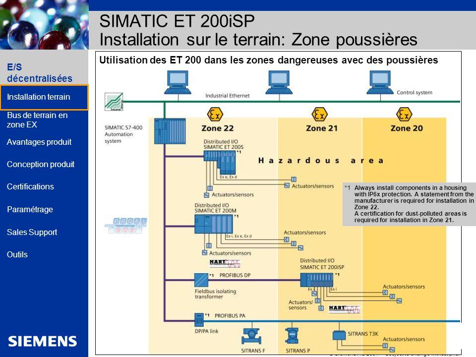 E/S décentralisées Installation terrain Bus de terrain en zone EX Avantages produit Conception produit Certifications Paramétrage Sales Support Outils Automation and Drives SIMATIC ET 200iSP A&D AS, 07/2004, Chart36 © Siemens AG 2004 - Subject to change without prior notice API avec CP 443-1 CP 443-5 ext Ethernet Température Classic I/O & HART PROFIBUS-PA 31,25 Kbit/s Débit Pression PositioneurNiveau DP/PALink SIMATIC HW config Départs moteur Drives Positioneur Station ingénieur ET 200iSP diagnostics & Mise en route PROFIBUS DP max.