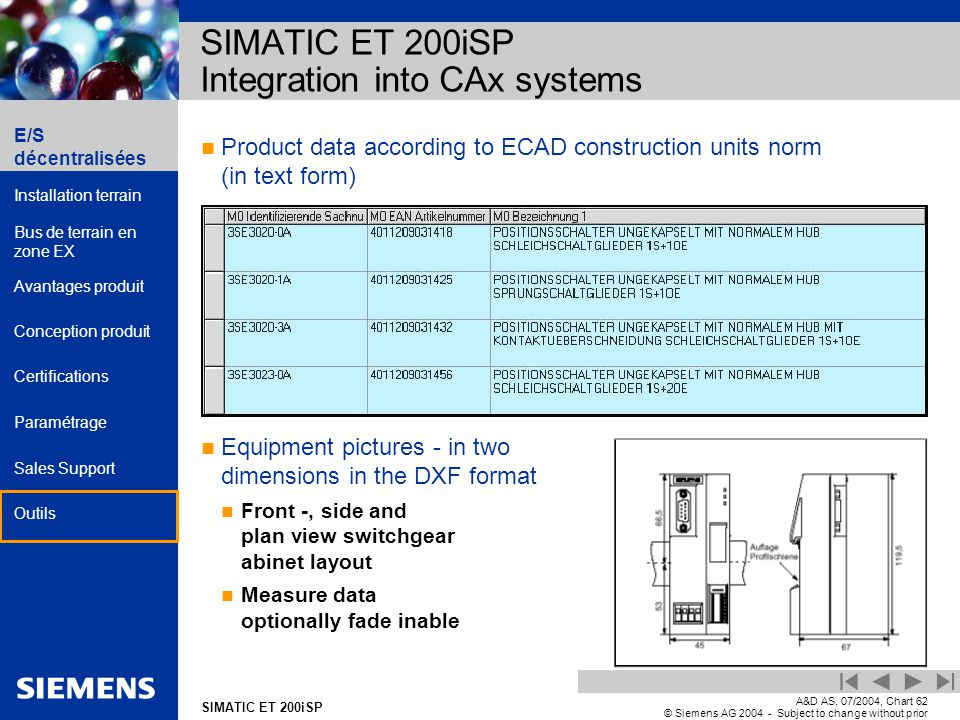 E/S décentralisées Installation terrain Bus de terrain en zone EX Avantages produit Conception produit Certifications Paramétrage Sales Support Outils Automation and Drives SIMATIC ET 200iSP A&D AS, 07/2004, Chart62 © Siemens AG 2004 - Subject to change without prior notice Product data according to ECAD construction units norm (in text form) Equipment pictures - in two dimensions in the DXF format Front -, side and plan view switchgear abinet layout Measure data optionally fade inable SIMATIC ET 200iSP Integration into CAx systems